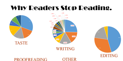 Why Readers Stop Reading Image