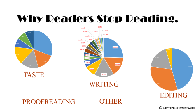Why Readers Stop Reading a Book.